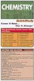 Chemistry Compact Laminate Reference Chart