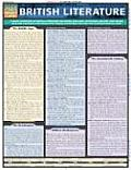 British Literature Laminate Reference Chart