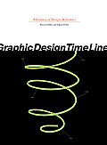 Graphic Design Time Line A Century Of De