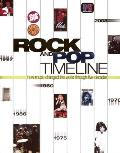 Rock & Pop Timeline How Music Changed Th