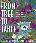 From Tree to Table: Growing Backyard Fruit Trees in the Pacific Maritime Climate