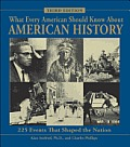 What Every American Should Know about American History 225 Events That Shaped the Nation