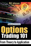 Options Trading 101: From Theory to Application