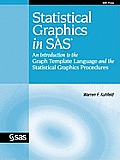 Statistical Graphics in Sas (10 Edition)
