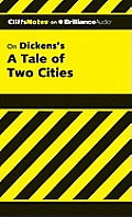 A Tale of Two Cities (Cliffs Notes) - Study Notes Cover