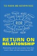 Return on Relationship:...