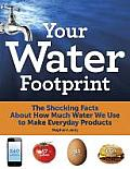 Your Water Footprint The Shocking Facts About How Much Water We Use To Make Everyday Products