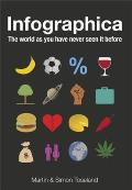 Infographica The World as You Have Never Seen it Before