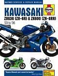 Kawasaki ZX 6R & ZX 6RR Service & Repair Manual