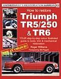 How to Restore the Triumph Tr5/250 & TR6