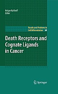 Death Receptors and Cognate Ligands in Cancer