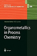 Topics in Organometallic Chemistry #6: Organometallics in Process Chemistry