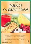 Tabla De Calorias Y Grasas / Table of Calories and Fat