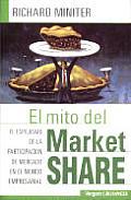 El Mito del Market Share