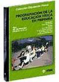 Programacion Educacion Fisica En Primaria 2b: Ciclo