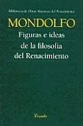 Figuras E Ideas de La Filosofia del Renacimiento