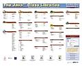 Java Class Libraries Poster Enterprise Edition V1.2