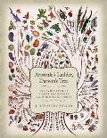 Aristotles Ladder Darwins Tree The Evolution of Visual Metaphors for Biological Order