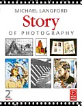 Story Of Photography From Its Beginning