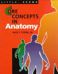 Core Concepts in Anatomy (97 Edition)