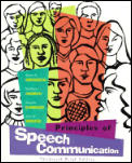 Principles of speech communication