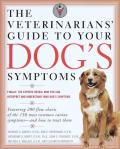 Veterinarians Guide To Your Dogs Symptoms