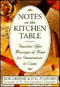 Notes On The Kitchen Table People Acro