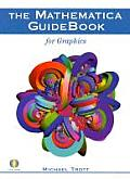 The Mathematica Guidebook for Graphics [With DVD-ROM]