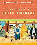 History Of Latin America