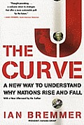 J Curve A New Way to Understand Why Nations Rise & Fall