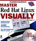 Master Red Hat Linux Visually