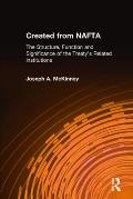 Created from Nafta: The Structure, Function and Significance of the Treaty's Related Institutions: The Structure, Function and Significance of the Tre