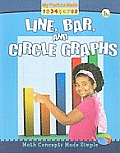 Line, Bar, and Circle Graphs