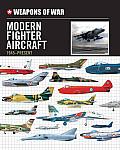 Modern Fighter Aircraft 1945 Present