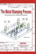 Metal Stamping Process Your Product From Concept to Customer