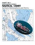 Chart No 1 Symbols Abbreviations & Terms