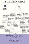 The Book of Matthew: The Precept Study Bible