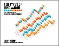 Ten Types of Innovation The Discipline of Building Breakthroughs