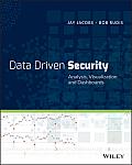 Security Using Data Analysis Visualization & Dashboards