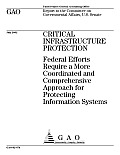 Critical Infrastructure Protection Federal Efforts Require a More Coordinated and Comprehensive Approach for Protecting Information Systems