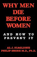 Why Men Die Before Women & How To Preven