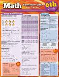 Math Common Core 6th Grade Laminated Reference