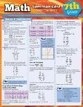 Math Common Core 7th grade Laminated Reference