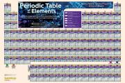 Periodic Table Poster (24 X 36 Inches) - Paper: A Quickstudy Chemistry Reference
