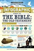 Infographic Guide to the Bible The Old Testament A Visual Reference for Everything You Need to Know