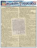 Declaration of Independence With the Mayflower Compact & Gettysburg Address