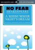 Midsummer Nights Dream No Fear Shakespeare