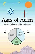 Ages of Adam