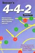 Soccer's 4-4-2 System: Characteristics, Attacking Schemes, Match Coaching, Exercises