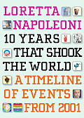 10 Years That Shook the World A Timeline of Events from 2001